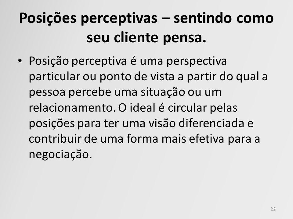 Posições perceptivas – sentindo como seu cliente pensa. Posição perceptiva é uma perspectiva particular ou ponto de vista a partir do qual a pessoa pe