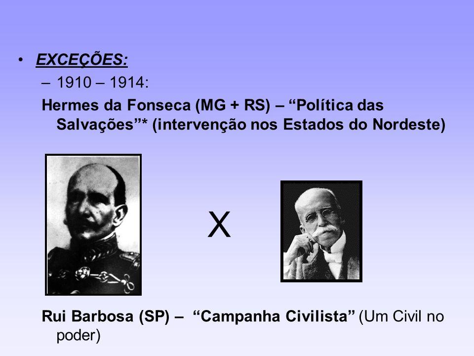 EXCEÇÕES: –1910 – 1914: Hermes da Fonseca (MG + RS) – Política das Salvações* (intervenção nos Estados do Nordeste) X Rui Barbosa (SP) – Campanha Civi