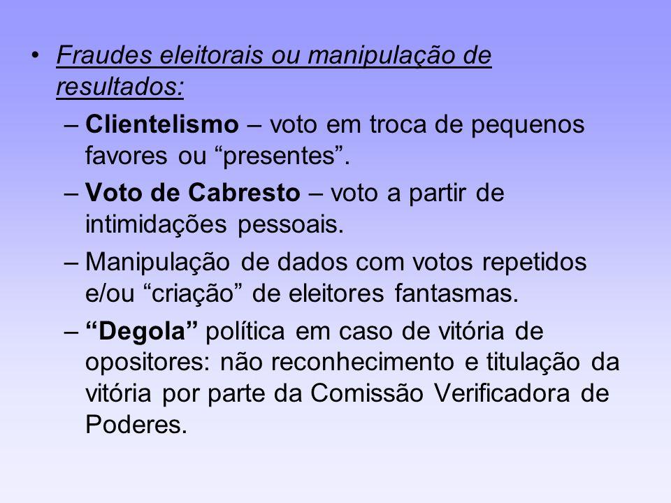 Fraudes eleitorais ou manipulação de resultados: –Clientelismo – voto em troca de pequenos favores ou presentes. –Voto de Cabresto – voto a partir de