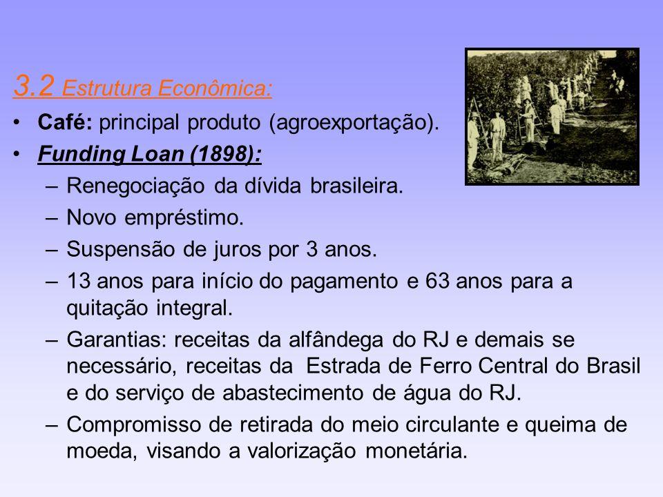 3.2 Estrutura Econômica: Café: principal produto (agroexportação). Funding Loan (1898): –Renegociação da dívida brasileira. –Novo empréstimo. –Suspens