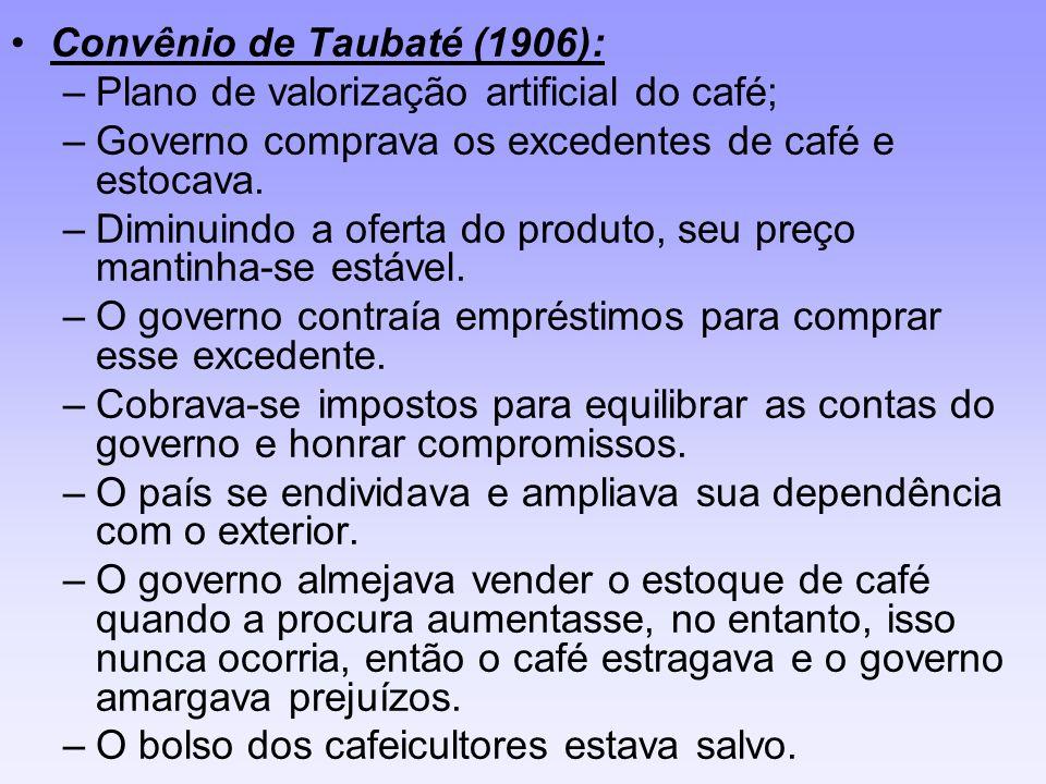 Convênio de Taubaté (1906): –Plano de valorização artificial do café; –Governo comprava os excedentes de café e estocava. –Diminuindo a oferta do prod