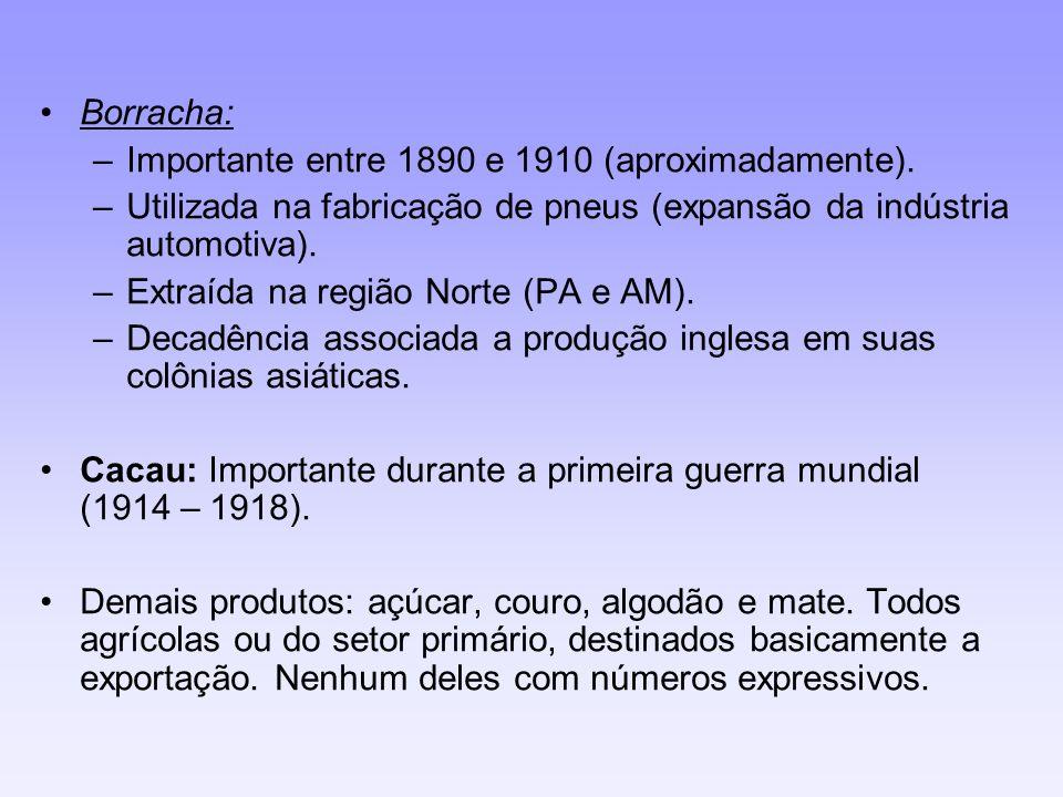 Borracha: –Importante entre 1890 e 1910 (aproximadamente). –Utilizada na fabricação de pneus (expansão da indústria automotiva). –Extraída na região N