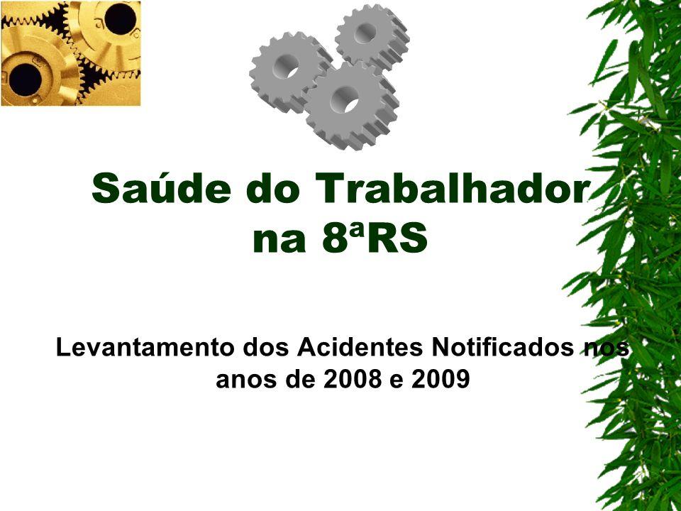 Saúde do Trabalhador na 8ªRS Levantamento dos Acidentes Notificados nos anos de 2008 e 2009