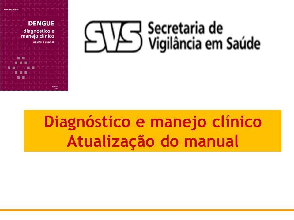 Conclusão: A PL deve ser utilizada na pratica clinica como um dos elementos de triagem na suspeita de dengue.