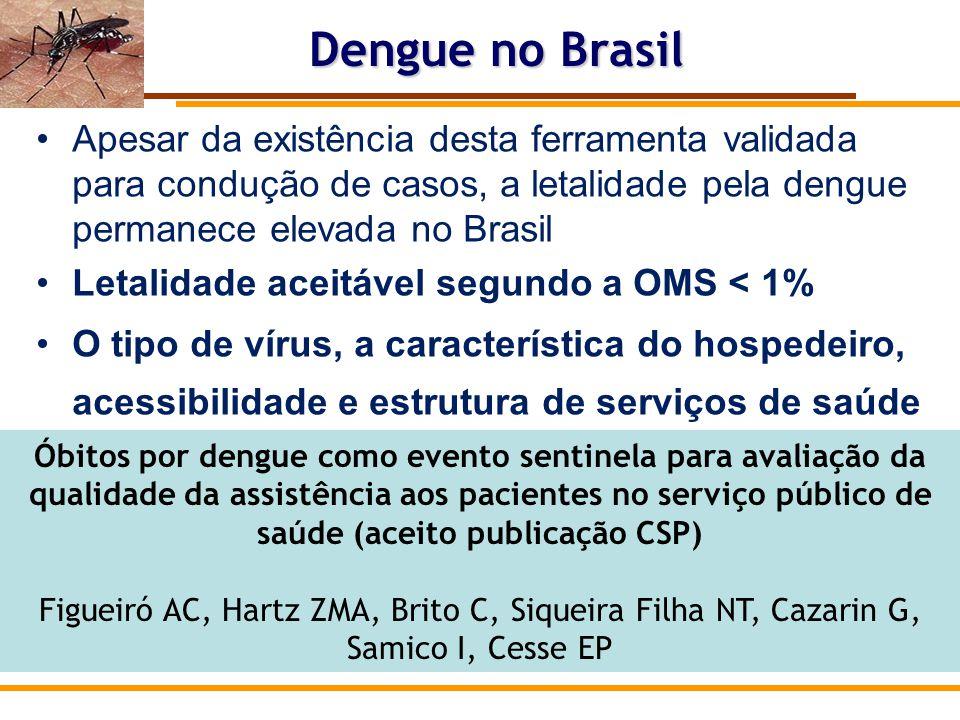 Dengue no Brasil Os autores concluem: o que parece influenciar diretamente a ocorrência do óbito é o manejo clínico dos casos.