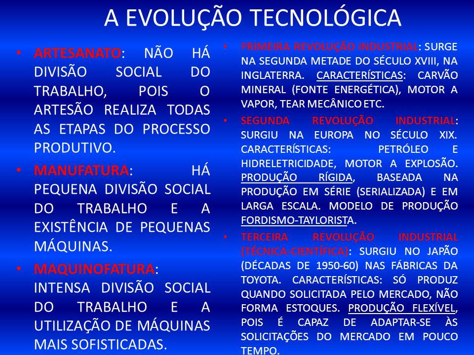A EVOLUÇÃO TECNOLÓGICA ARTESANATO: NÃO HÁ DIVISÃO SOCIAL DO TRABALHO, POIS O ARTESÃO REALIZA TODAS AS ETAPAS DO PROCESSO PRODUTIVO.