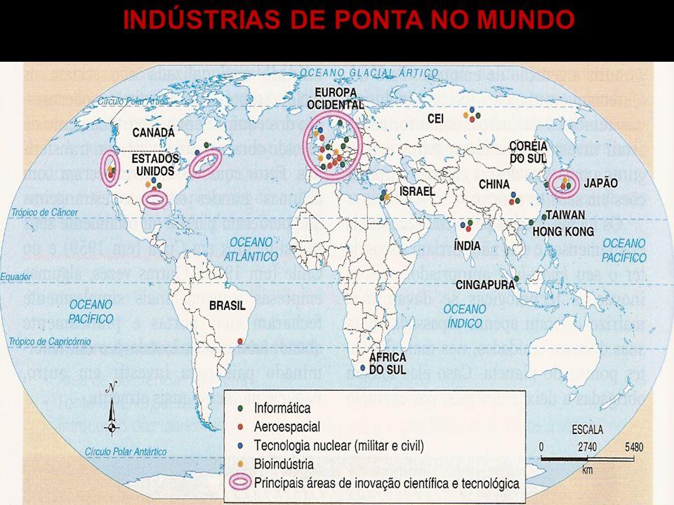 INDÚSTRIAS DE PONTA NO MUNDO