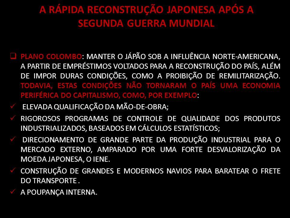 A RÁPIDA RECONSTRUÇÃO JAPONESA APÓS A SEGUNDA GUERRA MUNDIAL PLANO COLOMBO: MANTER O JÁPÃO SOB A INFLUÊNCIA NORTE-AMERICANA, A PARTIR DE EMPRÉSTIMOS VOLTADOS PARA A RECONSTRUÇÃO DO PAÍS, ALÉM DE IMPOR DURAS CONDIÇÕES, COMO A PROIBIÇÃO DE REMILITARIZAÇÃO.