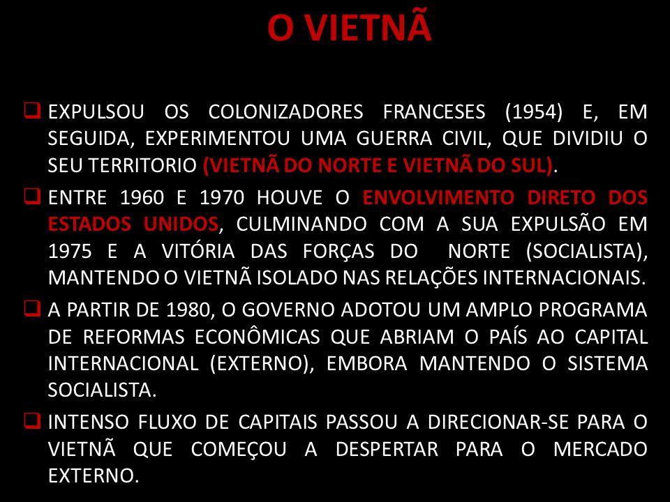 O VIETNÃ EXPULSOU OS COLONIZADORES FRANCESES (1954) E, EM SEGUIDA, EXPERIMENTOU UMA GUERRA CIVIL, QUE DIVIDIU O SEU TERRITORIO (VIETNÃ DO NORTE E VIETNÃ DO SUL).