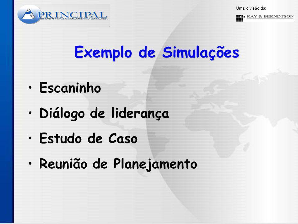 Uma divisão da: Exemplo de Simulações Escaninho Estudo de Caso Diálogo de liderança Reunião de Planejamento