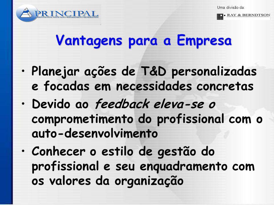 Uma divisão da: Planejar ações de T&D personalizadas e focadas em necessidades concretasPlanejar ações de T&D personalizadas e focadas em necessidades concretas Vantagens para a Empresa Devido ao feedback eleva-se o comprometimento do profissional com o auto-desenvolvimentoDevido ao feedback eleva-se o comprometimento do profissional com o auto-desenvolvimento Conhecer o estilo de gestão do profissional e seu enquadramento com os valores da organizaçãoConhecer o estilo de gestão do profissional e seu enquadramento com os valores da organização