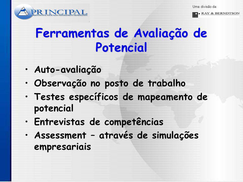 Uma divisão da: Ferramentas de Avaliação de Potencial Auto-avaliação Observação no posto de trabalho Testes específicos de mapeamento de potencial Entrevistas de competências Assessment – através de simulações empresariais