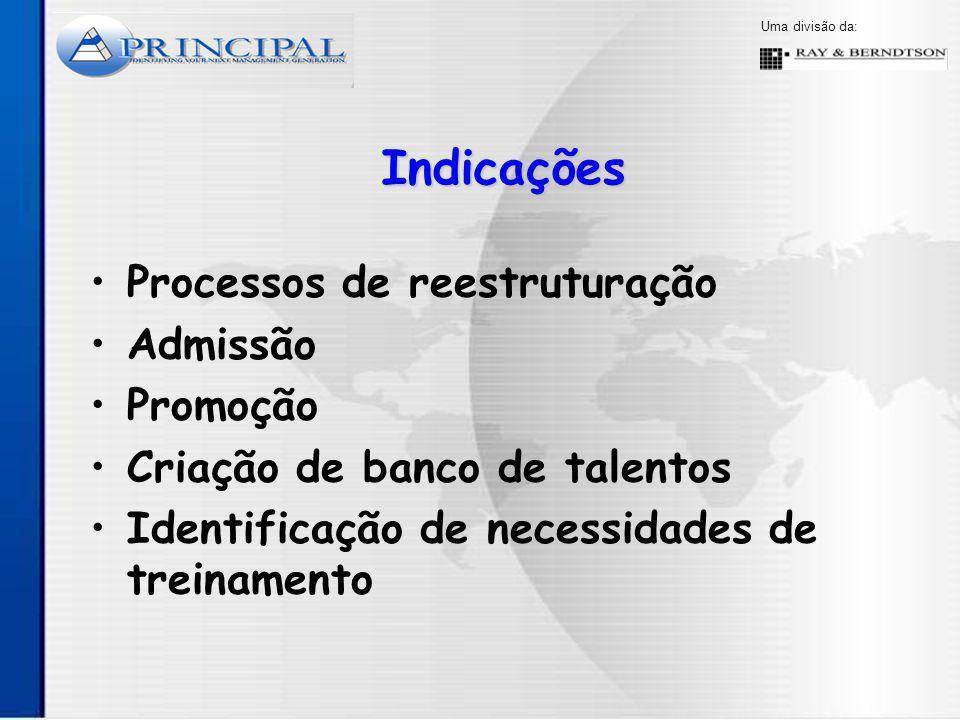 Uma divisão da: Processos de reestruturação Admissão Promoção Criação de banco de talentos Identificação de necessidades de treinamento Indicações