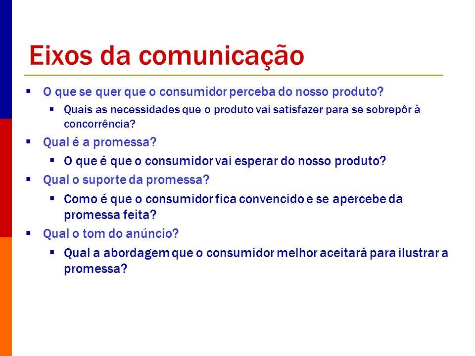 Eixos da comunicação O que se quer que o consumidor perceba do nosso produto? Quais as necessidades que o produto vai satisfazer para se sobrepôr à co