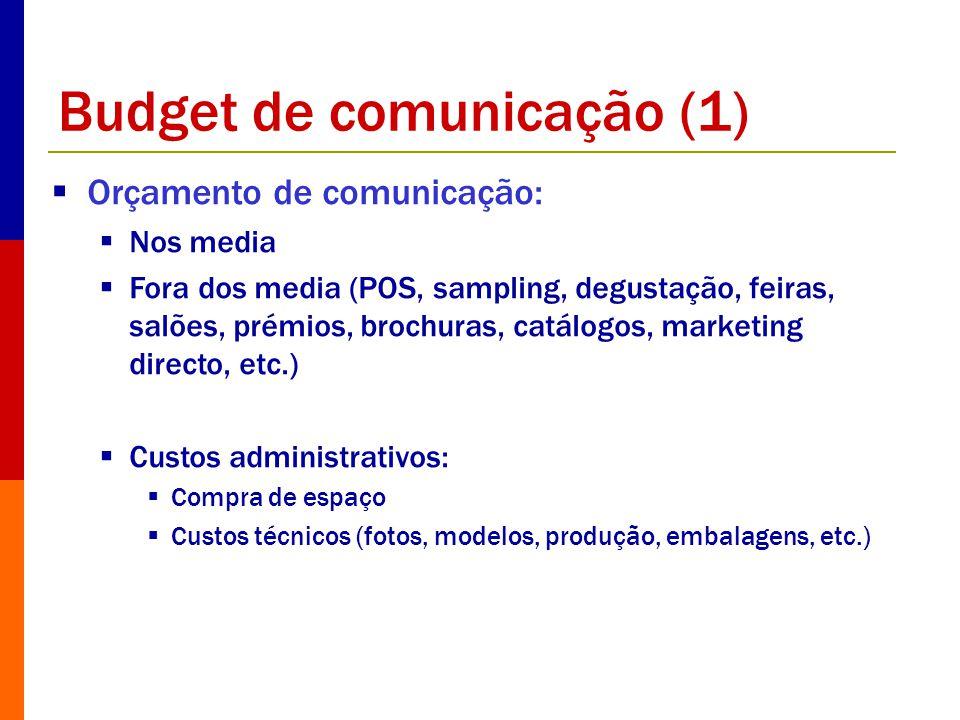 Budget de comunicação (1) Orçamento de comunicação: Nos media Fora dos media (POS, sampling, degustação, feiras, salões, prémios, brochuras, catálogos