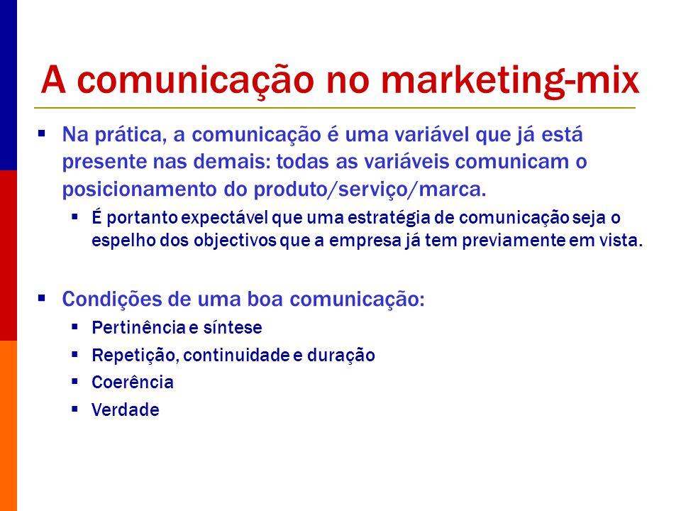 A comunicação no marketing-mix Na prática, a comunicação é uma variável que já está presente nas demais: todas as variáveis comunicam o posicionamento