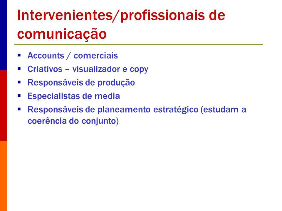 Intervenientes/profissionais de comunicação Accounts / comerciais Criativos – visualizador e copy Responsáveis de produção Especialistas de media Resp