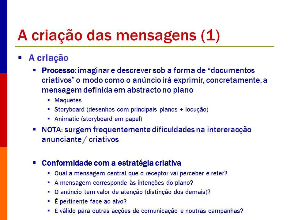 A criação das mensagens (1) A criação Processo: imaginar e descrever sob a forma de documentos criativos o modo como o anúncio irá exprimir, concretam