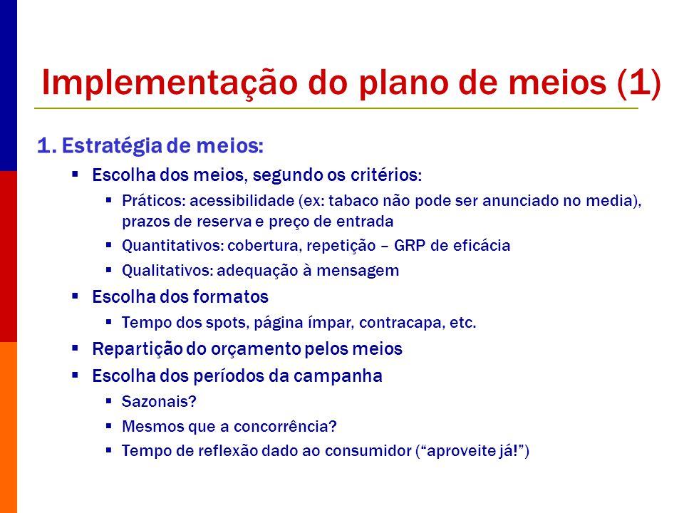 Implementação do plano de meios (1) 1. Estratégia de meios: Escolha dos meios, segundo os critérios: Práticos: acessibilidade (ex: tabaco não pode ser
