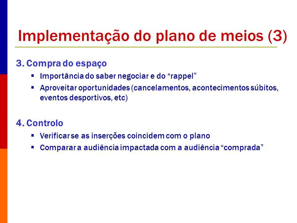 Implementação do plano de meios (3) 3. Compra do espaço Importância do saber negociar e do rappel Aproveitar oportunidades (cancelamentos, acontecimen