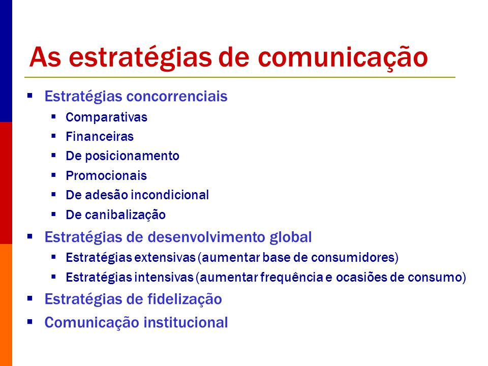 Avaliação das estratégias de comunicação Princípios: Existência Continuidade Diferenciação Clareza Realismo Declinação Coerência Aceitação interna Formas (canais) Media Mercados Gamas