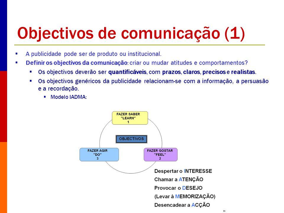 Objectivos de comunicação (1) A publicidade pode ser de produto ou institucional. Definir os objectivos da comunicação: criar ou mudar atitudes e comp