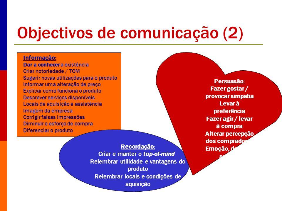 Alvos de comunicação Definir os alvos, os públicos ou as audiências da comunicação (o target de comunicação nem sempre é o target de consumo): Saber o que já conhecem do produto/empresa – notoriedade Conhecer a sua atitude face a eles (positiva ou negativa) A quem se dirige a comunicação.