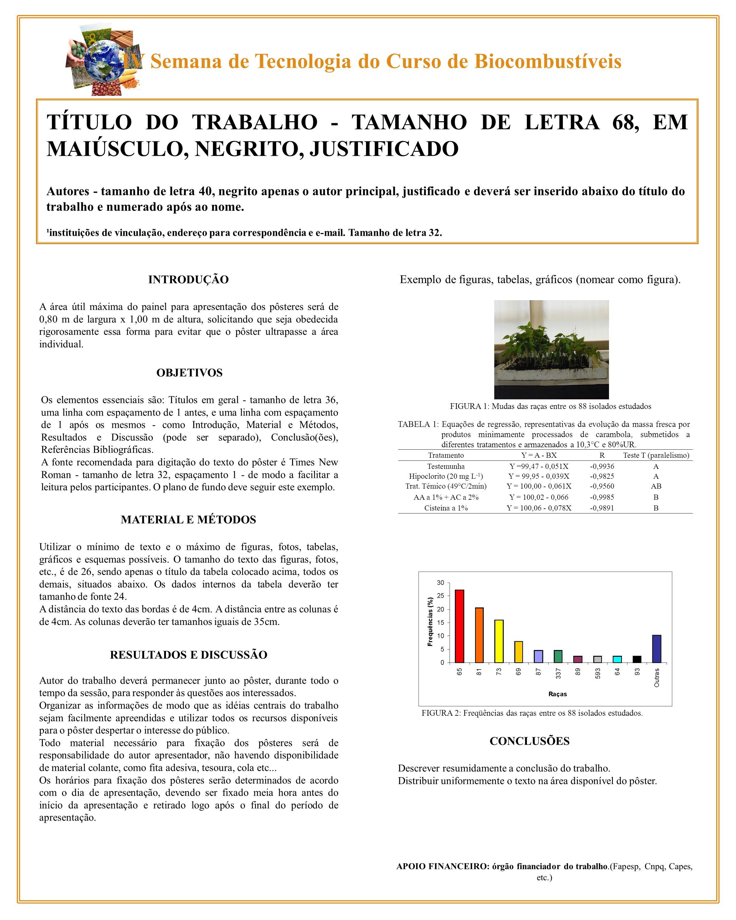 TÍTULO DO TRABALHO - TAMANHO DE LETRA 68, EM MAIÚSCULO, NEGRITO, JUSTIFICADO Autores - tamanho de letra 40, negrito apenas o autor principal, justific