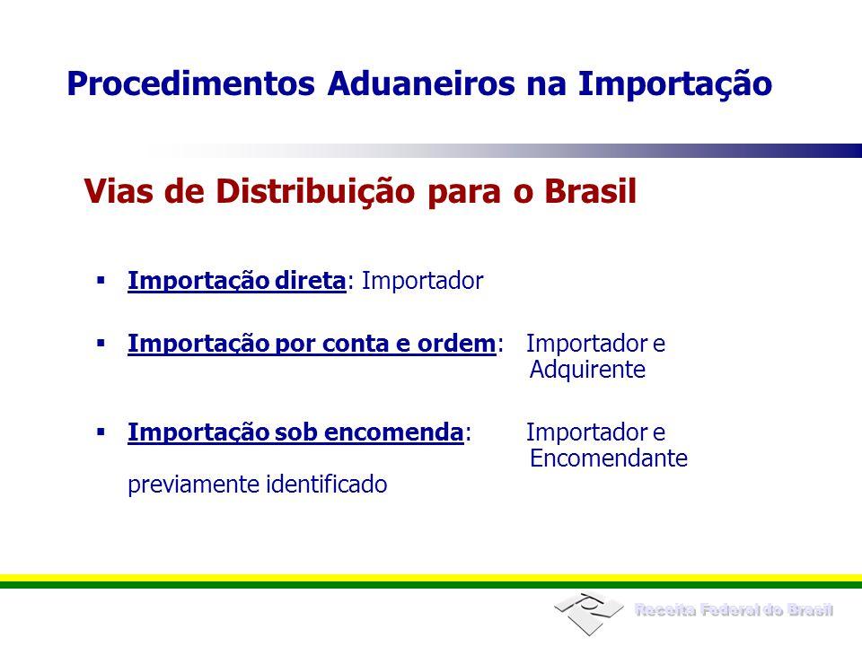Receita Federal do Brasil Importação direta: Importador Importação por conta e ordem:Importador e Adquirente Importação sob encomenda: Importador e En