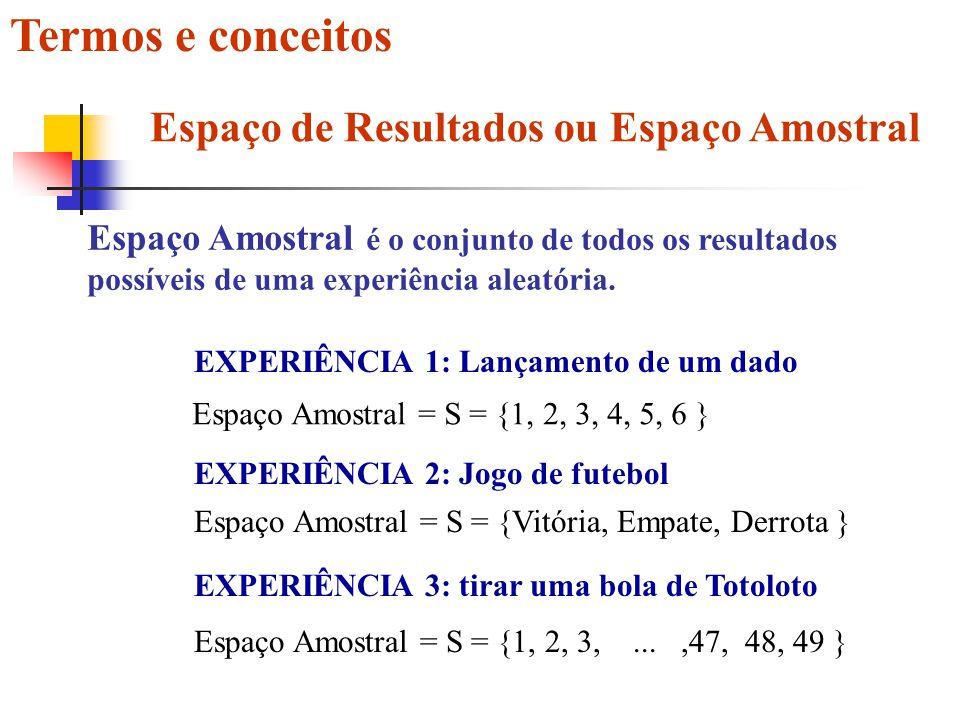 Termos e conceitos Espaço de Resultados ou Espaço Amostral Espaço Amostral é o conjunto de todos os resultados possíveis de uma experiência aleatória.