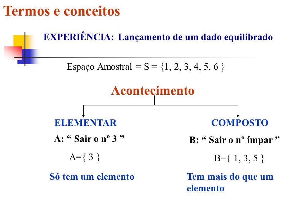 Termos e conceitos Acontecimento EXPERIÊNCIA: Lançamento de um dado equilibrado Espaço Amostral = S = {1, 2, 3, 4, 5, 6 } ELEMENTAR COMPOSTO A: Sair o nº 3 A={ 3 } Só tem um elemento B: Sair o nº ímpar B={ 1, 3, 5 } Tem mais do que um elemento