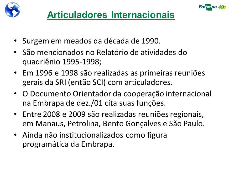 Articuladores Internacionais Surgem em meados da década de 1990. São mencionados no Relatório de atividades do quadriênio 1995-1998; Em 1996 e 1998 sã