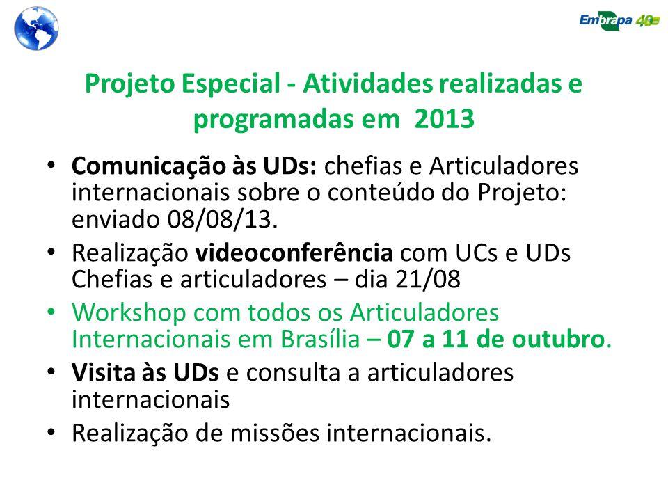 Comunicação às UDs: chefias e Articuladores internacionais sobre o conteúdo do Projeto: enviado 08/08/13. Realização videoconferência com UCs e UDs Ch