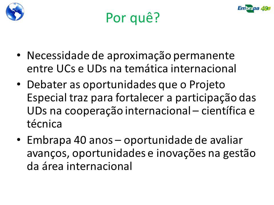 Por quê? Necessidade de aproximação permanente entre UCs e UDs na temática internacional Debater as oportunidades que o Projeto Especial traz para for