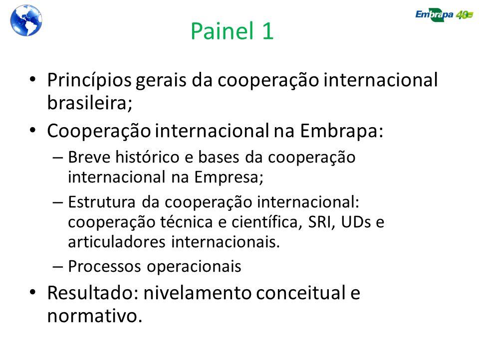 Painel 1 Princípios gerais da cooperação internacional brasileira; Cooperação internacional na Embrapa: – Breve histórico e bases da cooperação internacional na Empresa; – Estrutura da cooperação internacional: cooperação técnica e científica, SRI, UDs e articuladores internacionais.