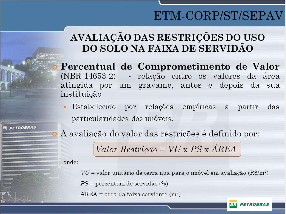 AVALIAÇÃO DAS RESTRIÇÕES DO USO DO SOLO NA FAIXA DE SERVIDÃO Percentual de Comprometimento de Valor (NBR-14653-2) - relação entre os valores da área a