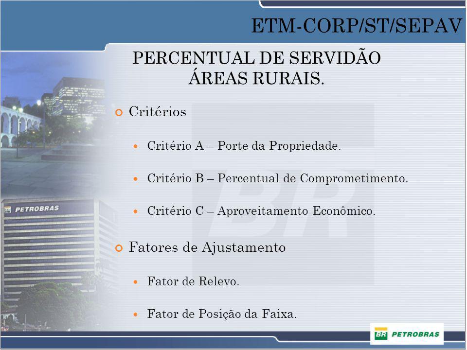 PERCENTUAL DE SERVIDÃO ÁREAS RURAIS. Critérios Critério A – Porte da Propriedade. Critério B – Percentual de Comprometimento. Critério C – Aproveitame