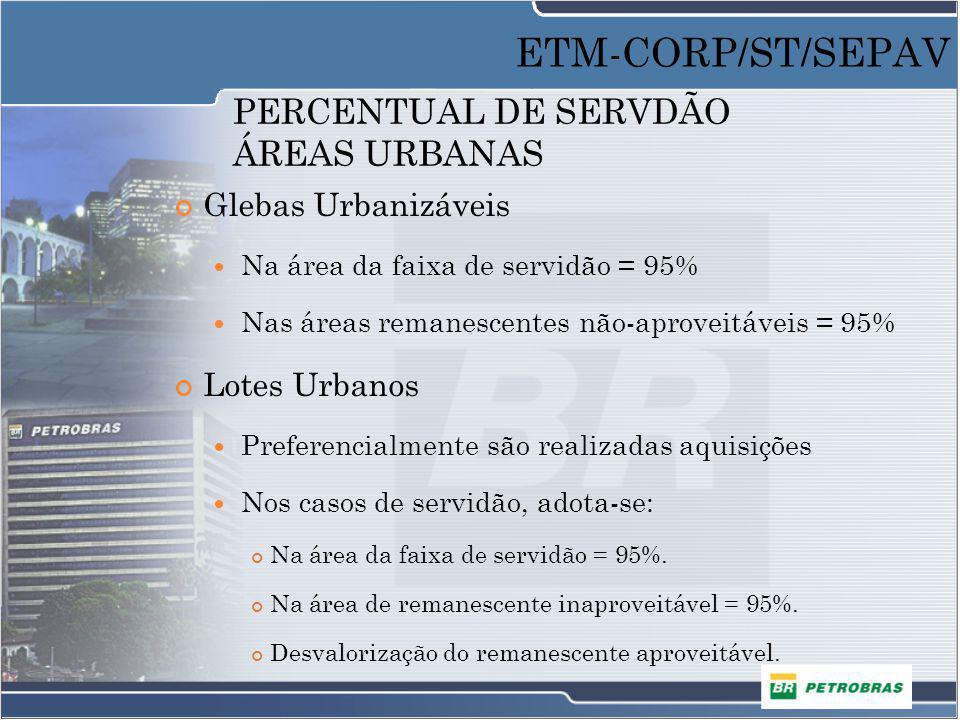 PERCENTUAL DE SERVDÃO ÁREAS URBANAS Glebas Urbanizáveis Na área da faixa de servidão = 95% Nas áreas remanescentes não-aproveitáveis = 95% Lotes Urban