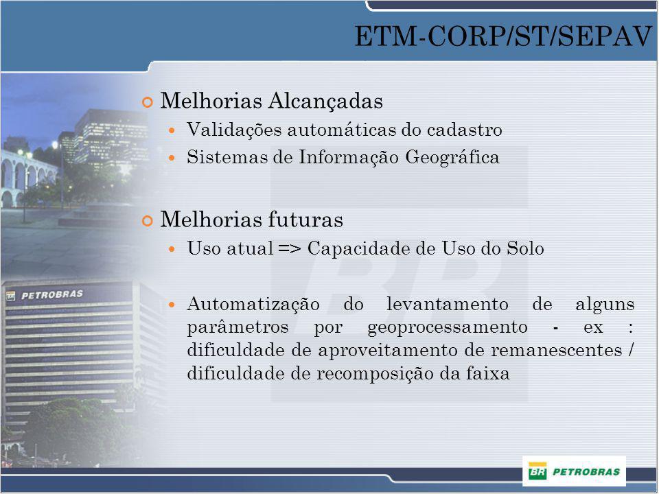ETM-CORP/ST/SEPAV Melhorias Alcançadas Validações automáticas do cadastro Sistemas de Informação Geográfica Melhorias futuras Uso atual => Capacidade