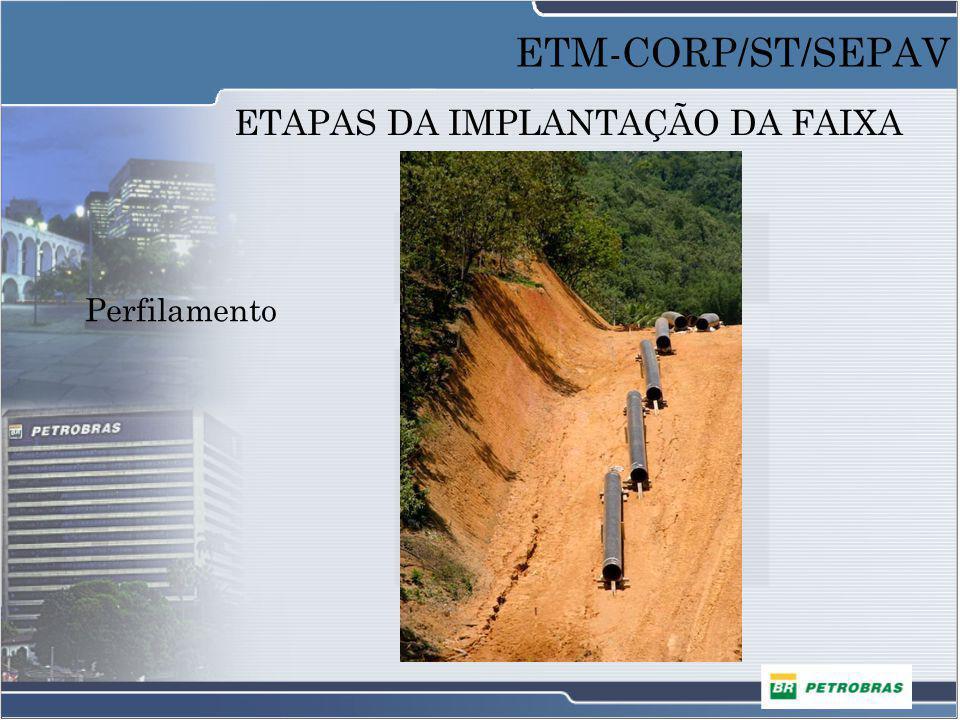 ETAPAS DA IMPLANTAÇÃO DA FAIXA Perfilamento ETM-CORP/ST/SEPAV