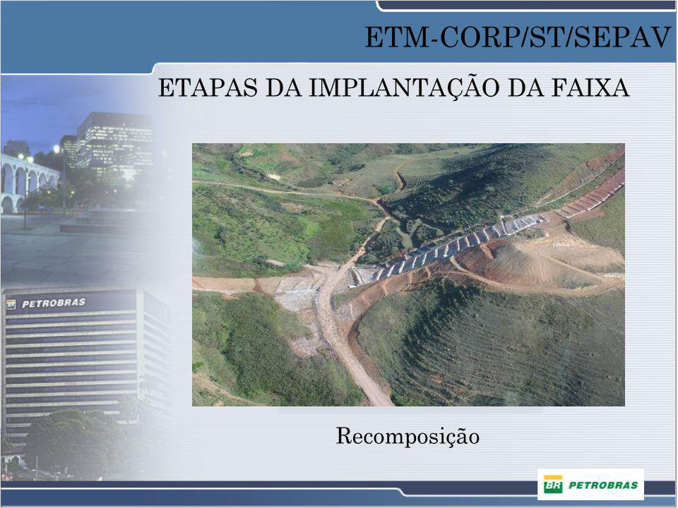 ETAPAS DA IMPLANTAÇÃO DA FAIXA Recomposição ETM-CORP/ST/SEPAV