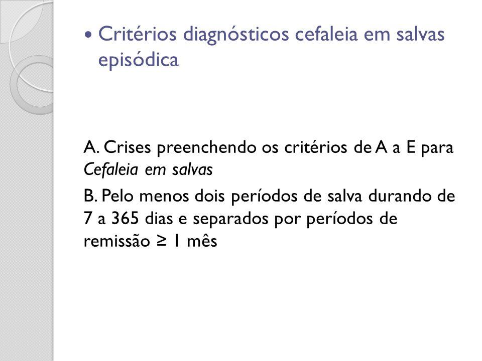 Critérios diagnósticos cefaleia em salvas episódica A. Crises preenchendo os critérios de A a E para Cefaleia em salvas B. Pelo menos dois períodos de