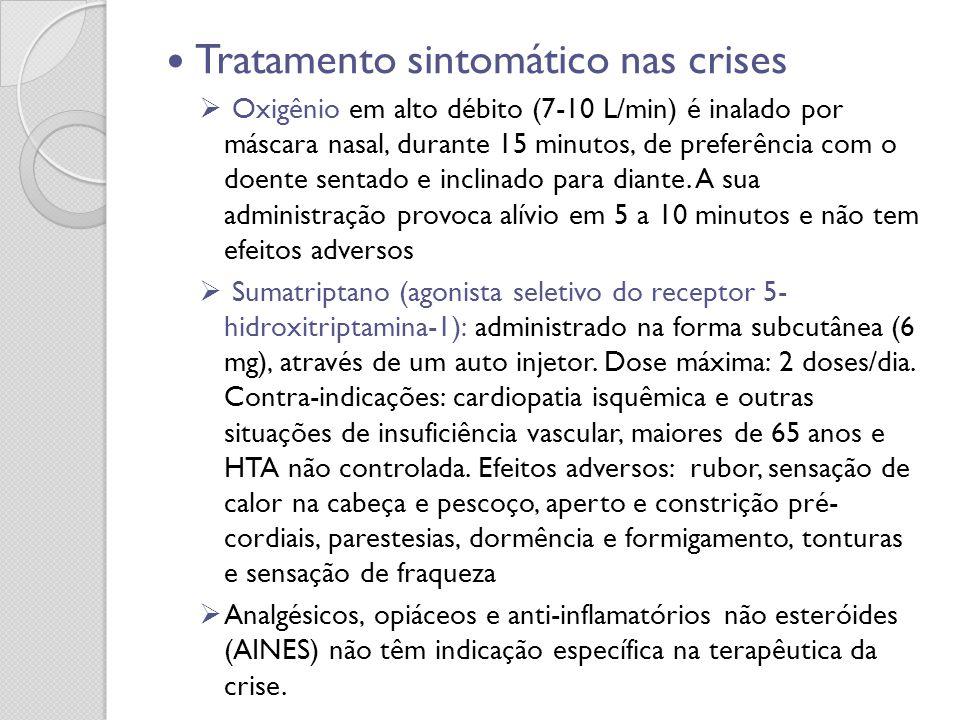 Tratamento sintomático nas crises Oxigênio em alto débito (7-10 L/min) é inalado por máscara nasal, durante 15 minutos, de preferência com o doente se