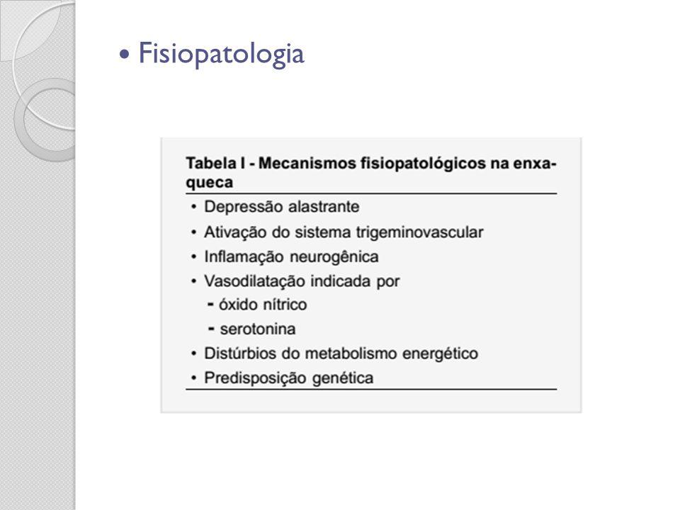 Fisiopatogenia Pertence ao grupo das cefaleias trigêmino-autônomicas, que resultam da ativação do sistema trigêmino-vascular e do reflexo trigêmino-autonômico As vias do reflexo trigêmino-autonômico são constituídas pelas conexões entre o núcleo do trigémeo e as vias parassimpáticas do nervo facial, situadas ao nível do tronco cerebral