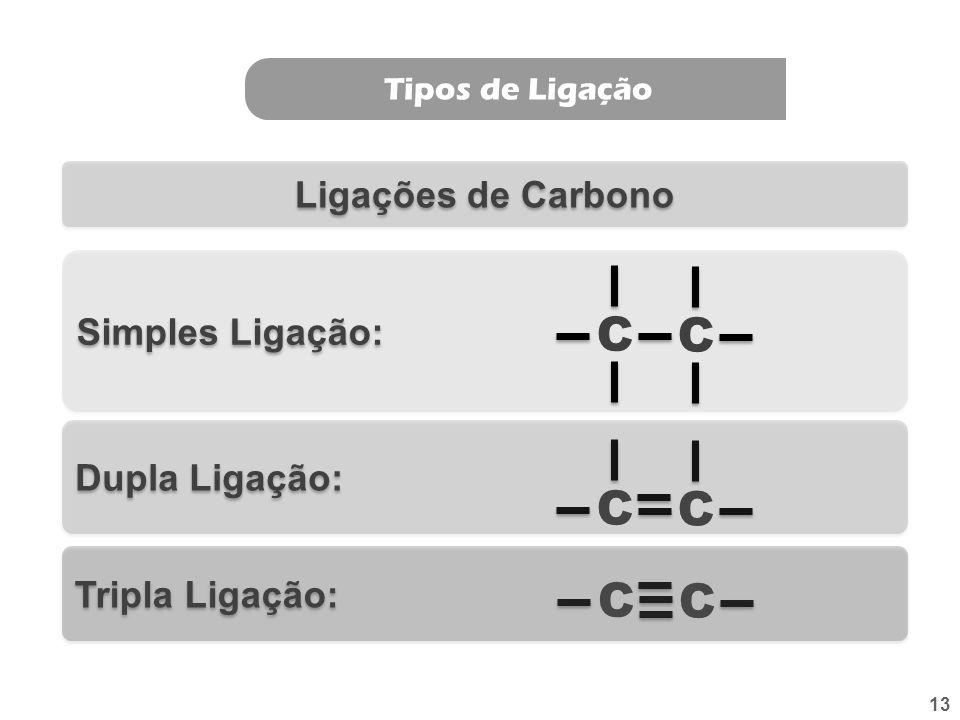 12 Postulados de Kekulé 2º. Postulado: As 4 ligações simples de um C são iguais C Cl H C H C H C H