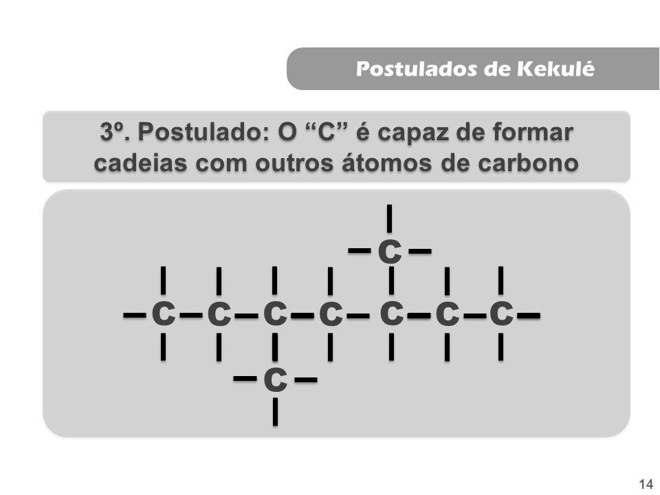13 Tipos de Ligação Ligações de Carbono Simples Ligação: C C C C C C Dupla Ligação: Tripla Ligação: