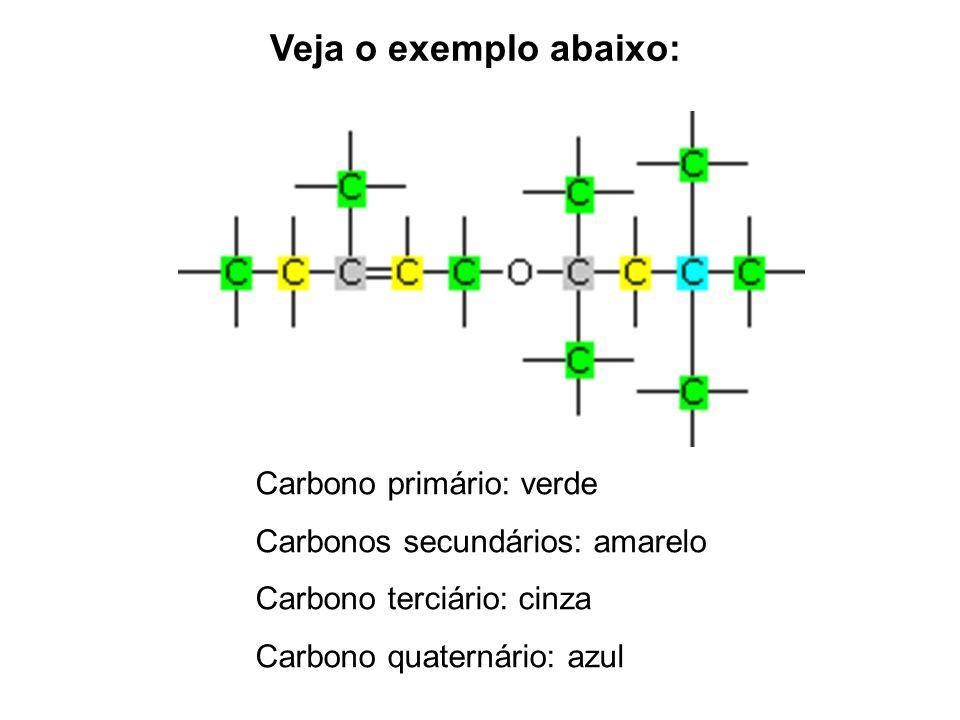 CLASSIFICAÇÃO DOS CARBONOS DE UMA CADEIA Número de Carbonos Ligados entre si: Carbono Primário: É aquele que está ligado a um ou nenhum átomo de Carbo