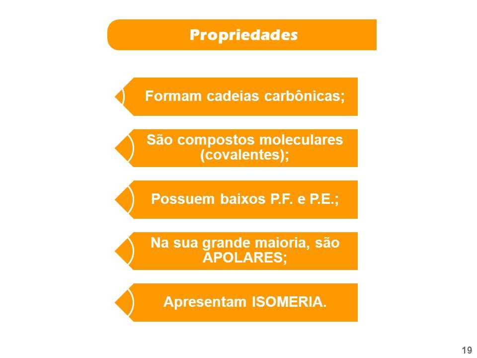 PETRÓLEO – Fonte de Hidrocarbonetos