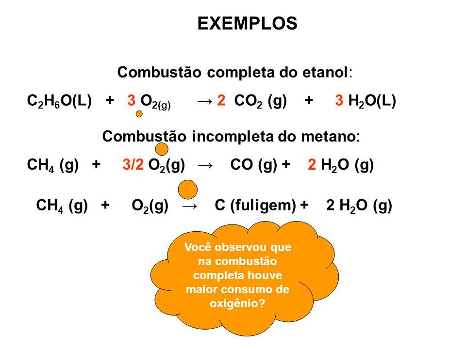 COMBUSTIBILIDADE A maioria dos compostos que sofrem combustão (queima) é de origem orgânica.