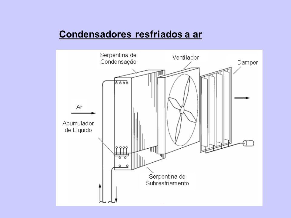 Ventilador succionando Permite maio alcance do fluxo de ar frio, porém o calor dissipado pelo motor do ventilador não é retirado imediatamente.